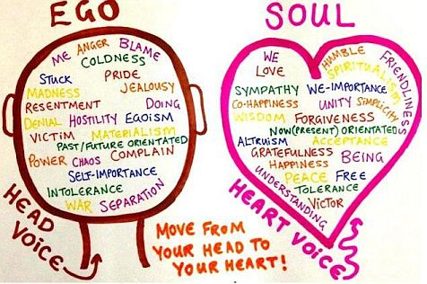 Move from your head to your heart thinking to be happier