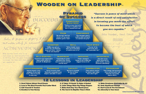 Pyramid of Success - John Wooden