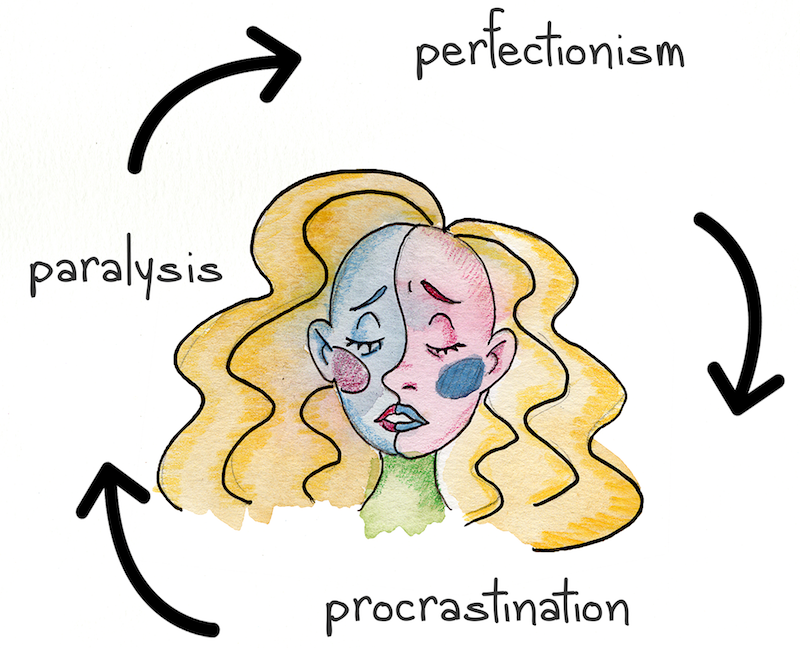 procrastination cycle of a blue
